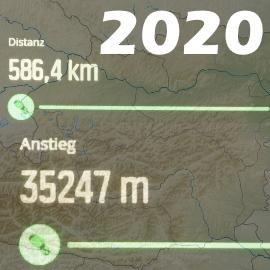 2020 Review & Achievements